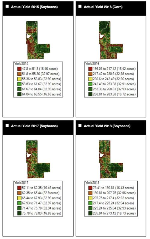 premier crop actual yield history