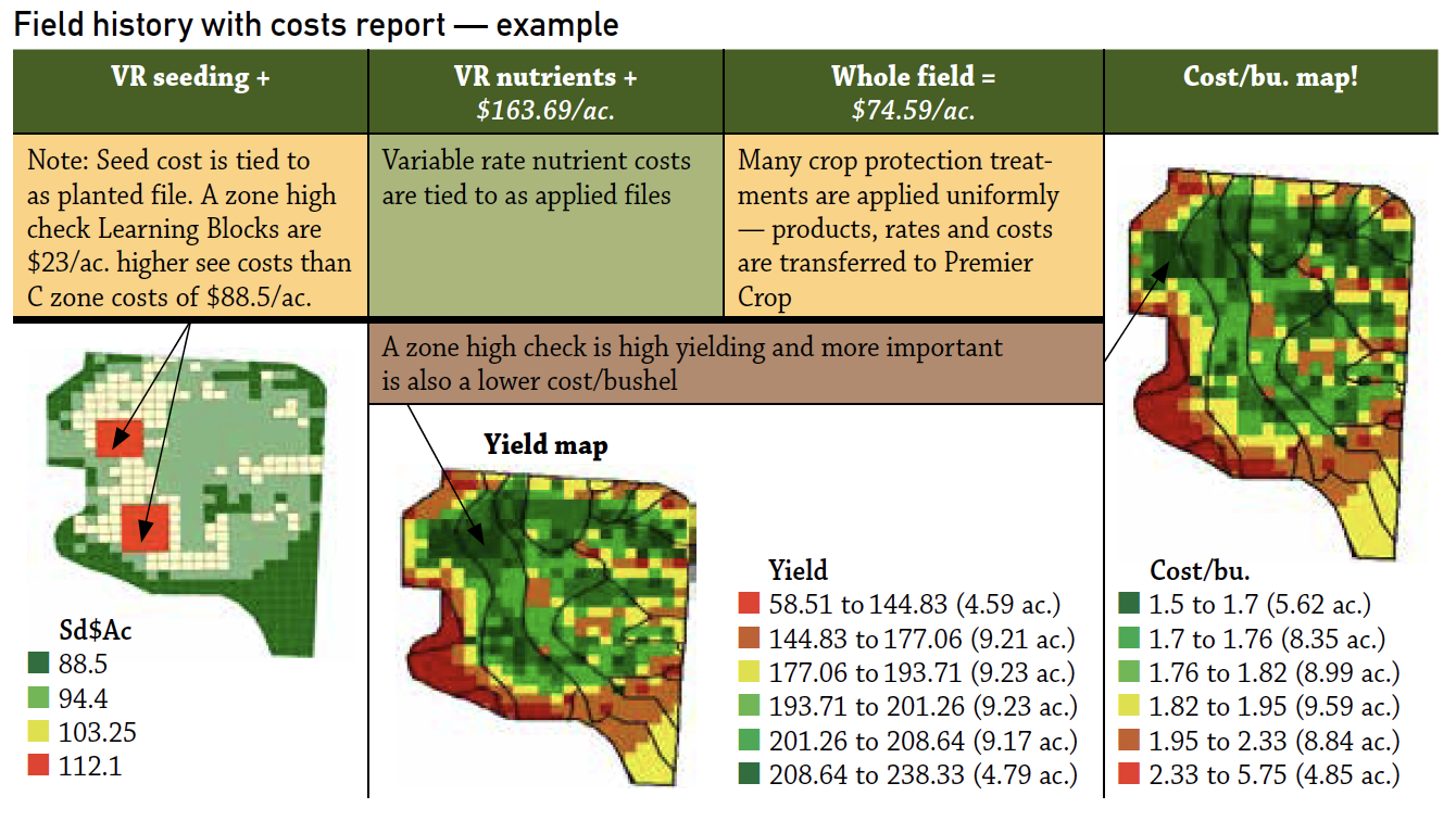 precision agriculture field history with cost report