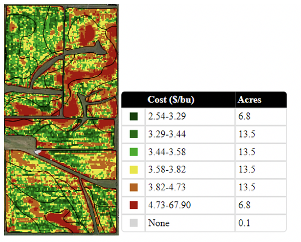understand field profitability and cost per bushel on soybeans