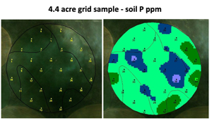 grid soil sample benefits