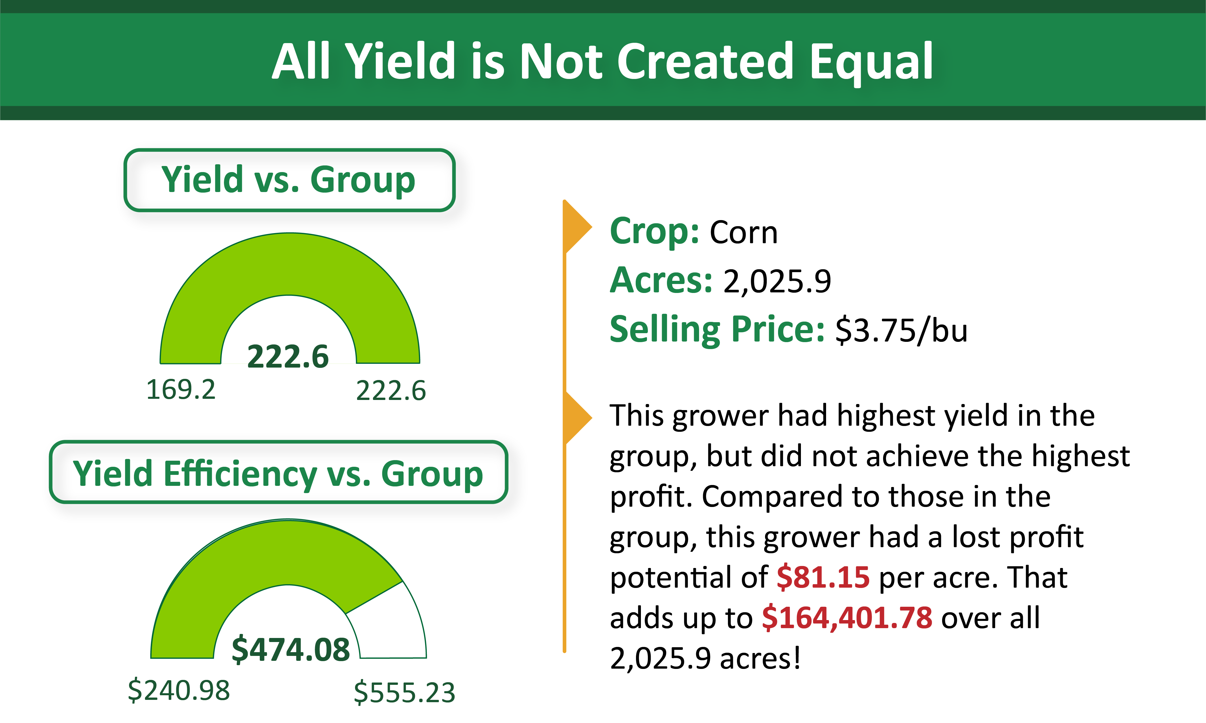 Variable Rate Seeding Pays: Stretch More Bushels out of Every Acre