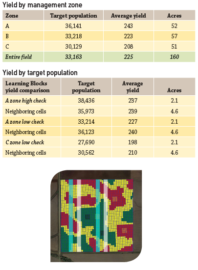 premiercropblog_variablerateseeding_managementzone_population-1